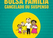 Bolsa Família Cancelado ou Suspenso